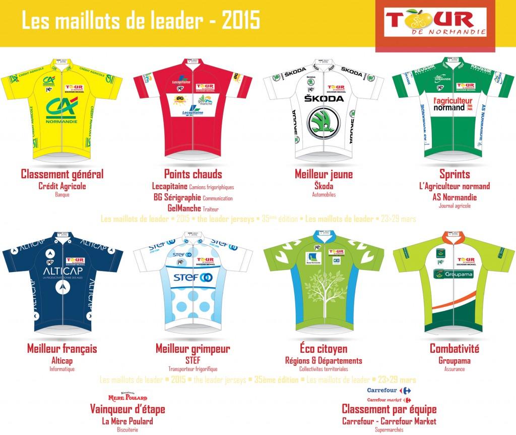 Maillots de leader 2015