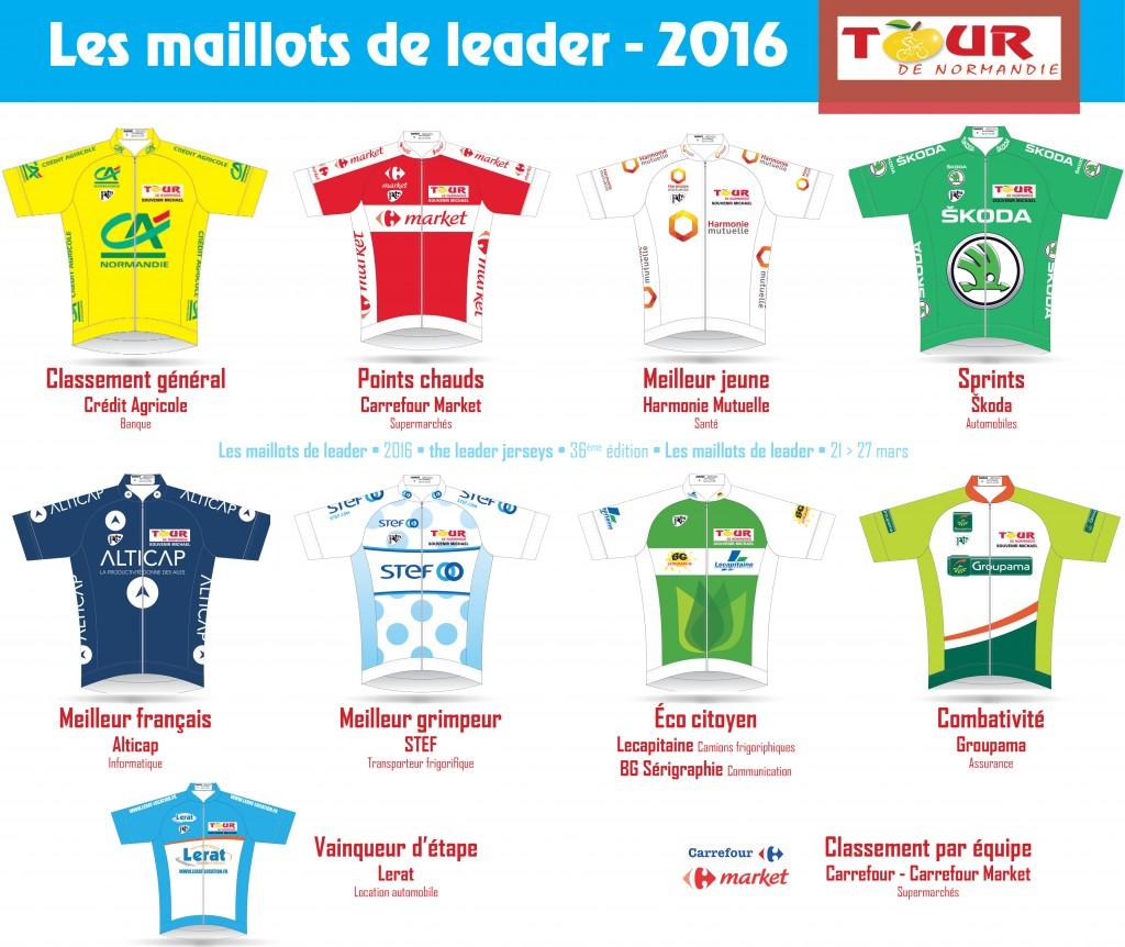 2016_maillots