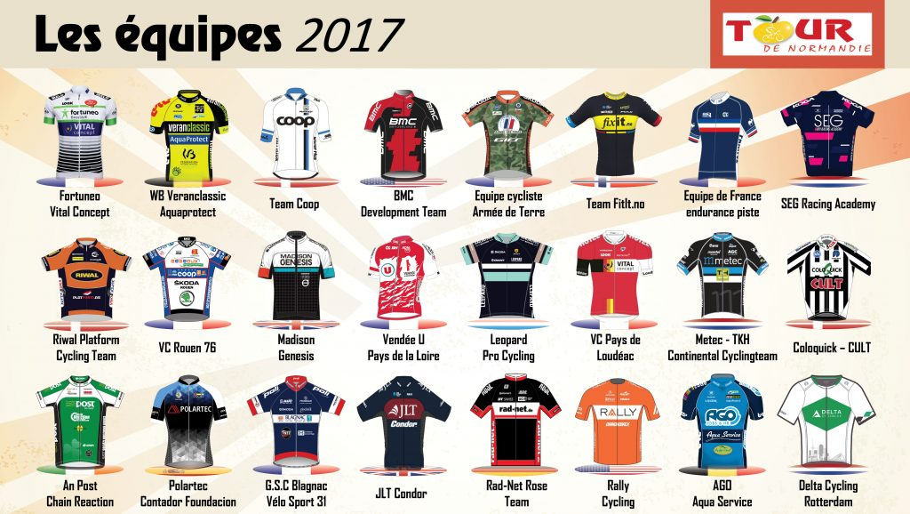 Global Champions Tour Teams