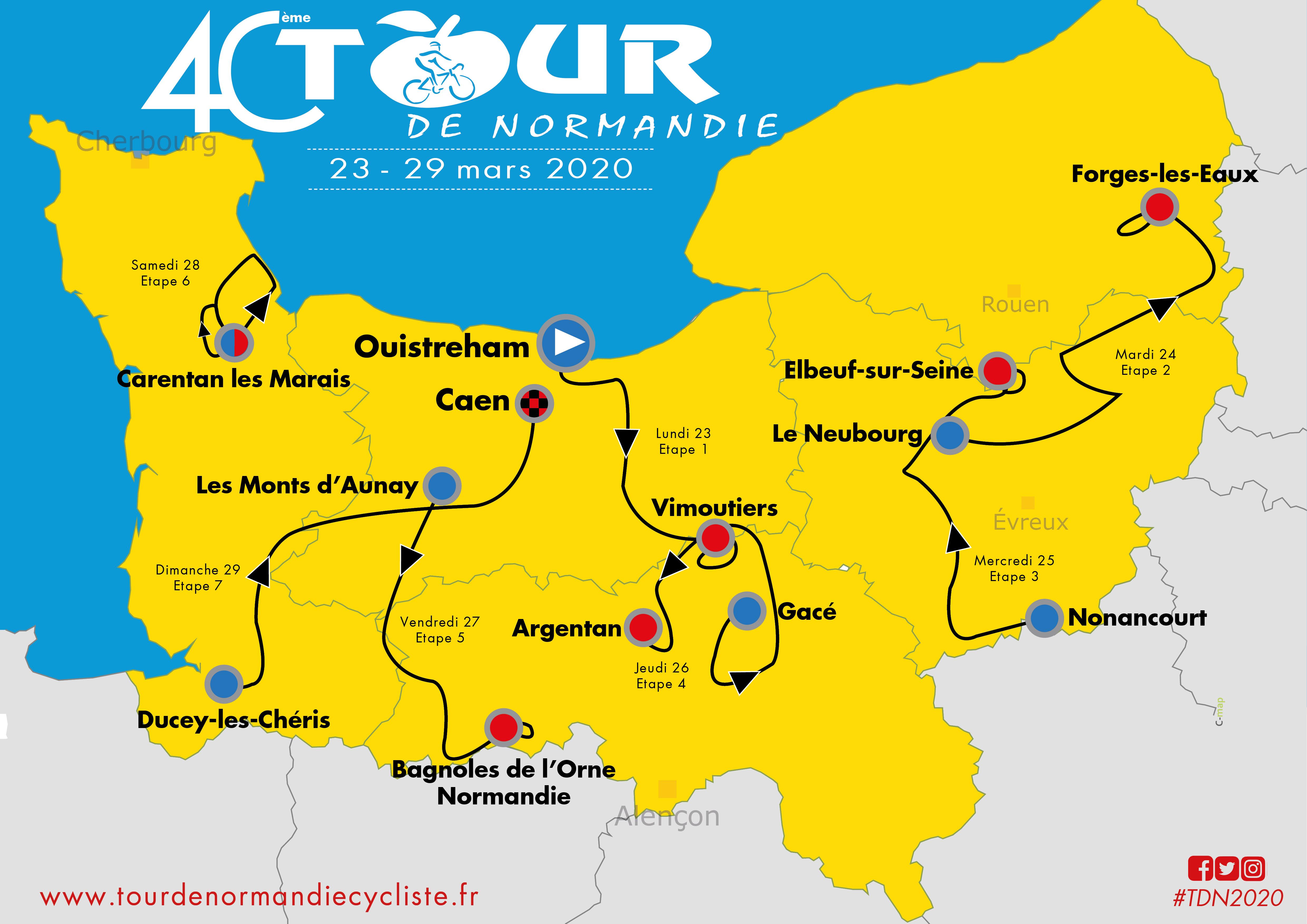 Tour de Normandie 2020 - Le Parcours