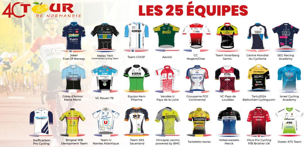 Tour de Normandie 2020 les equipes