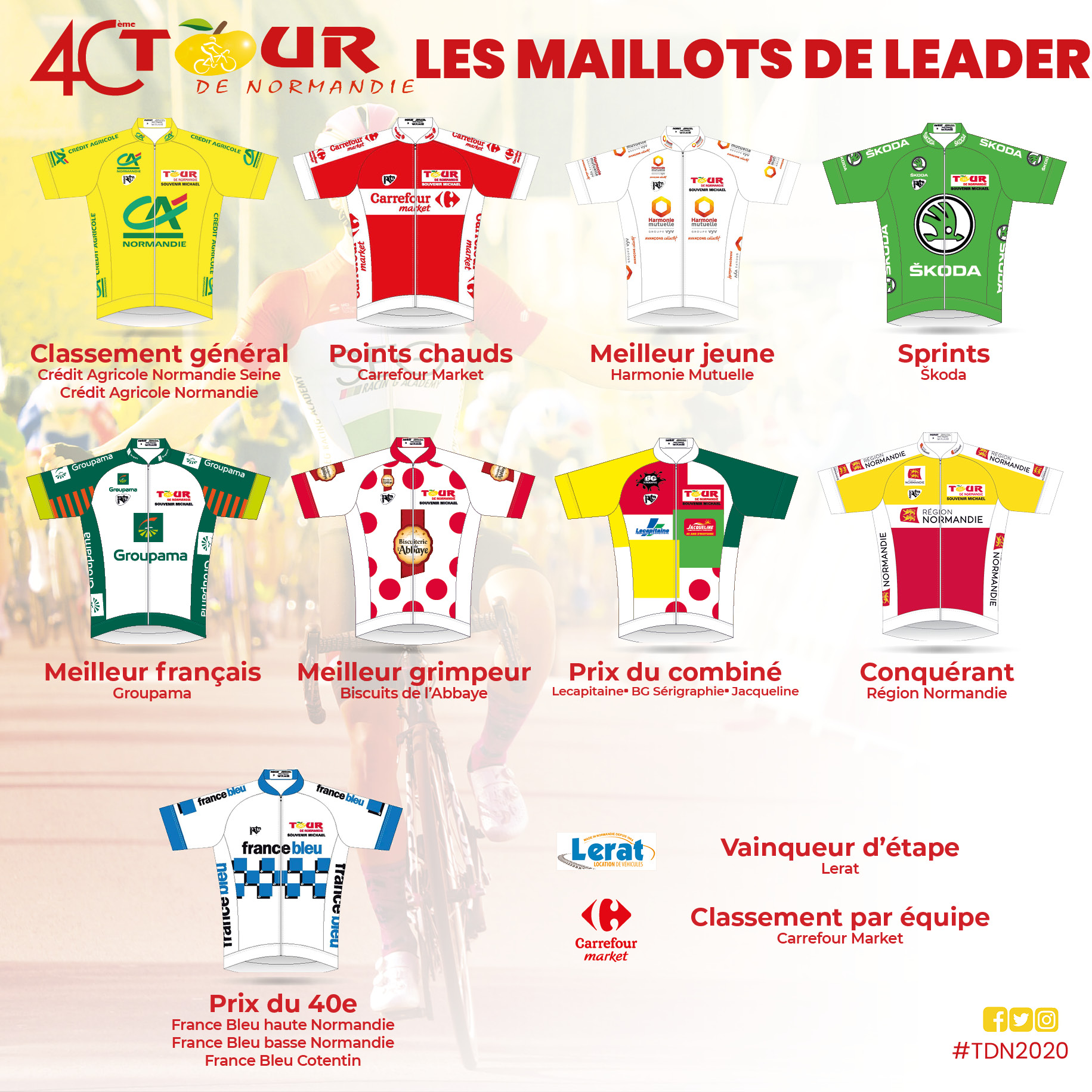 tour de normandie 2002 maillots de leader